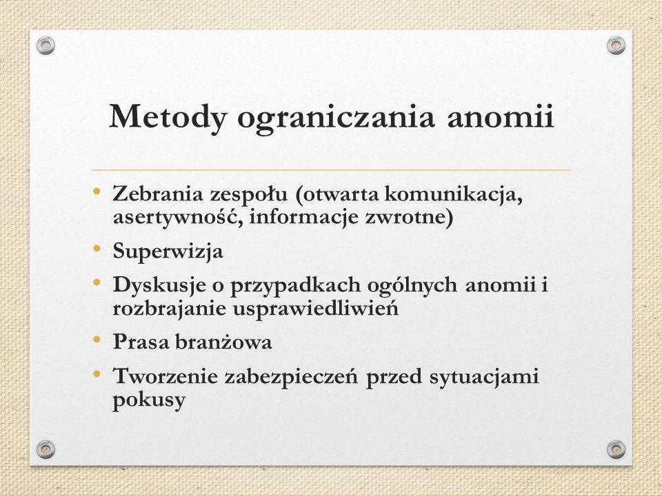 Metody ograniczania anomii