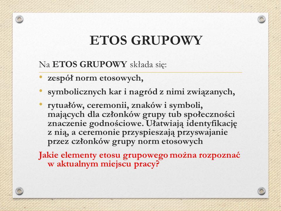 ETOS GRUPOWY Na ETOS GRUPOWY składa się: zespół norm etosowych,