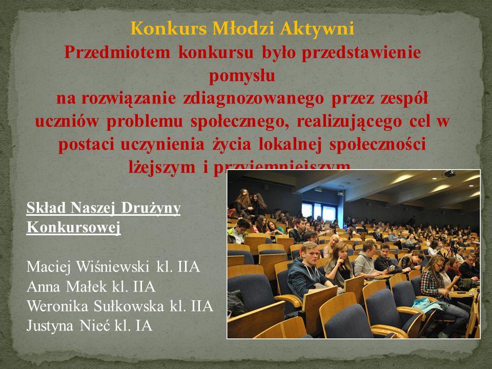 Konkurs Młodzi Aktywni