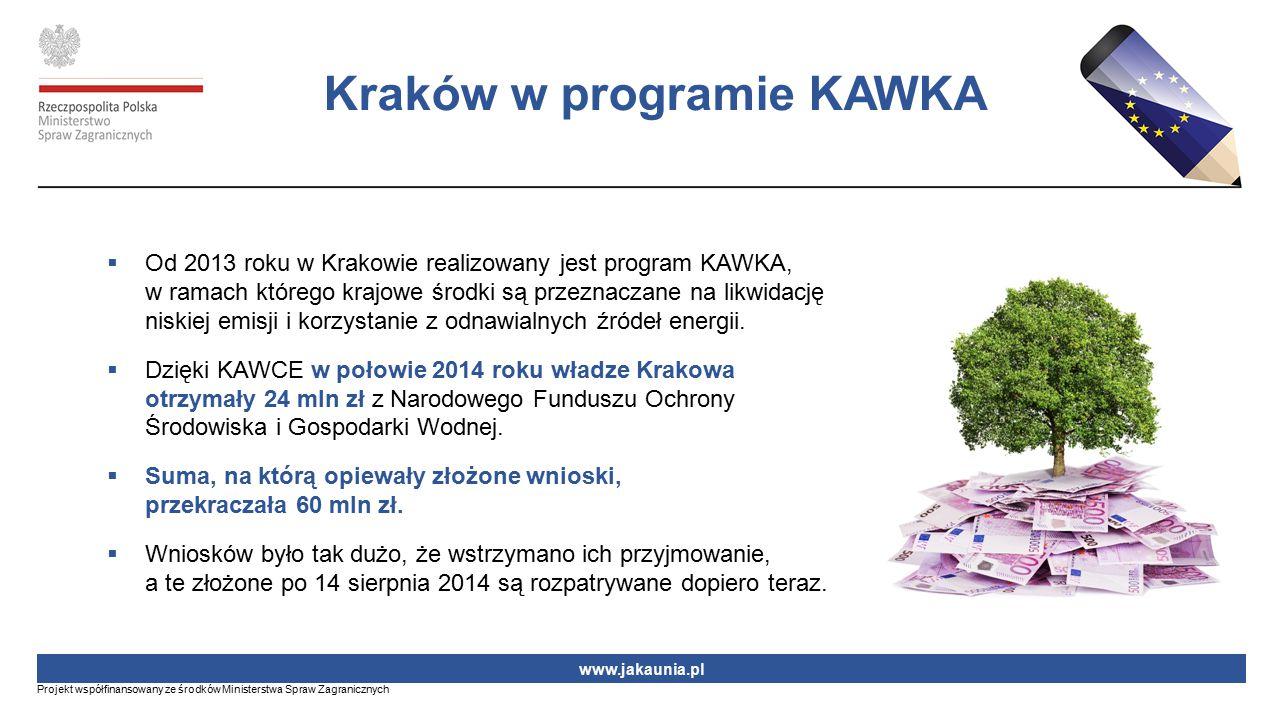 Kraków w programie KAWKA