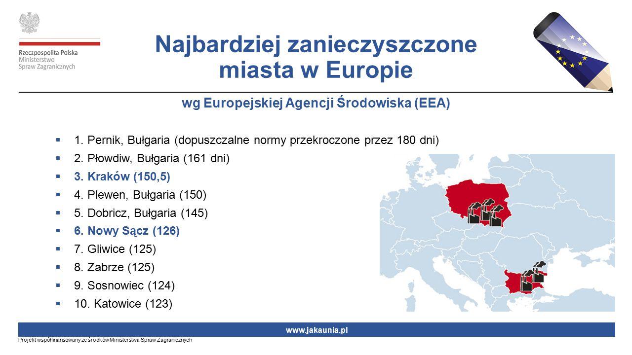 Najbardziej zanieczyszczone miasta w Europie