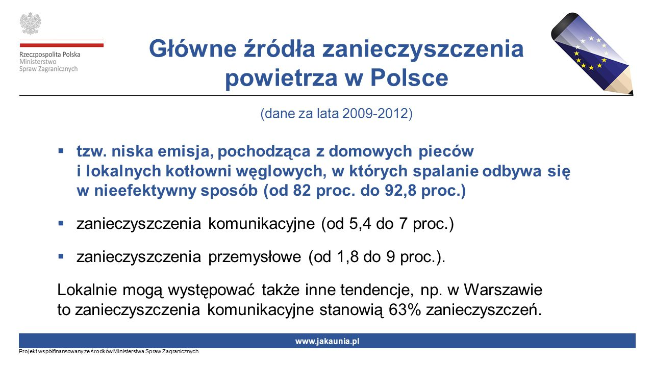 Główne źródła zanieczyszczenia powietrza w Polsce