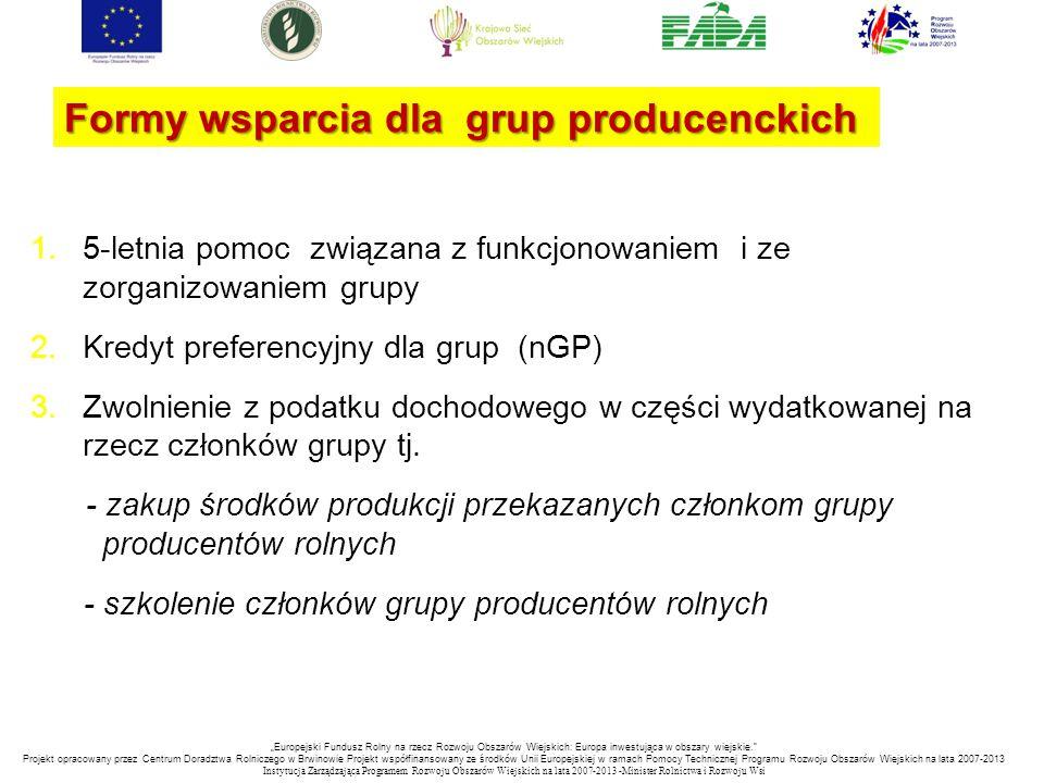 Formy wsparcia dla grup producenckich