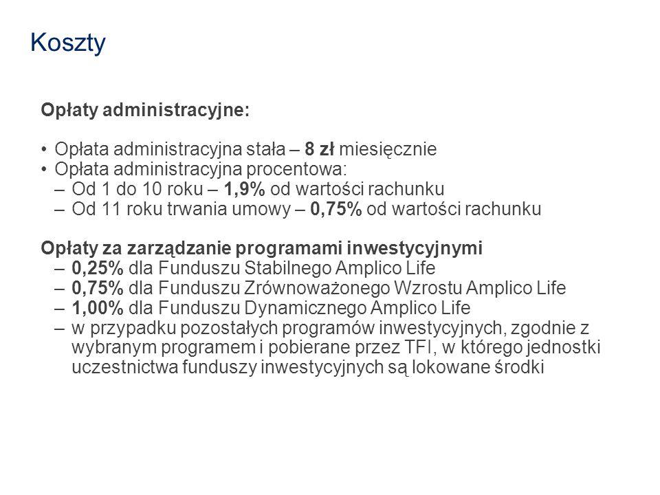 Koszty Opłaty administracyjne: