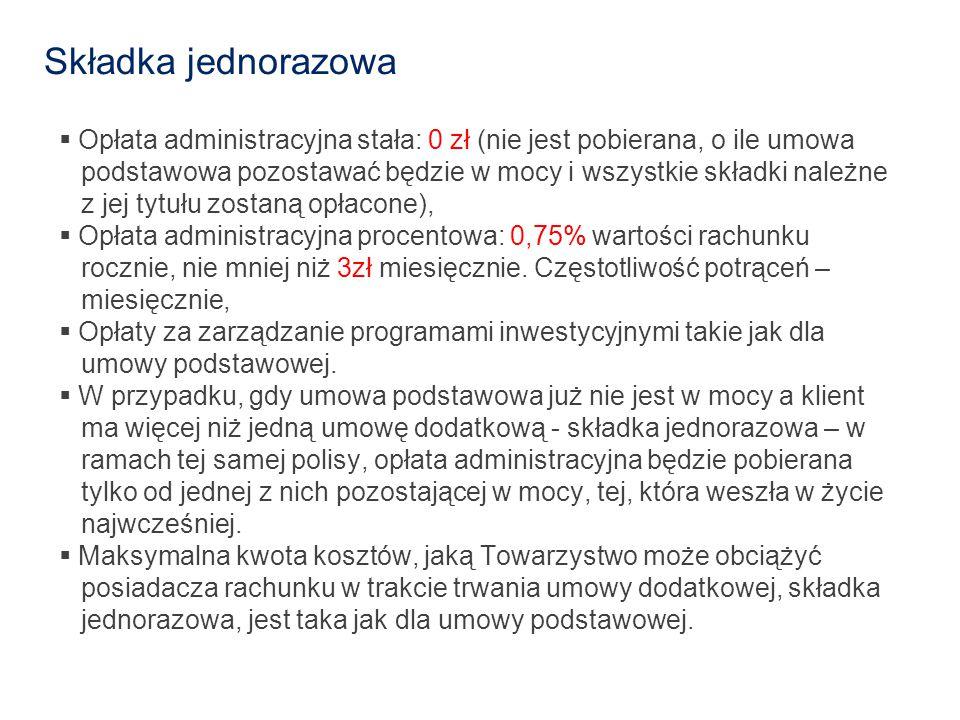 Składka jednorazowa Opłata administracyjna stała: 0 zł (nie jest pobierana, o ile umowa.