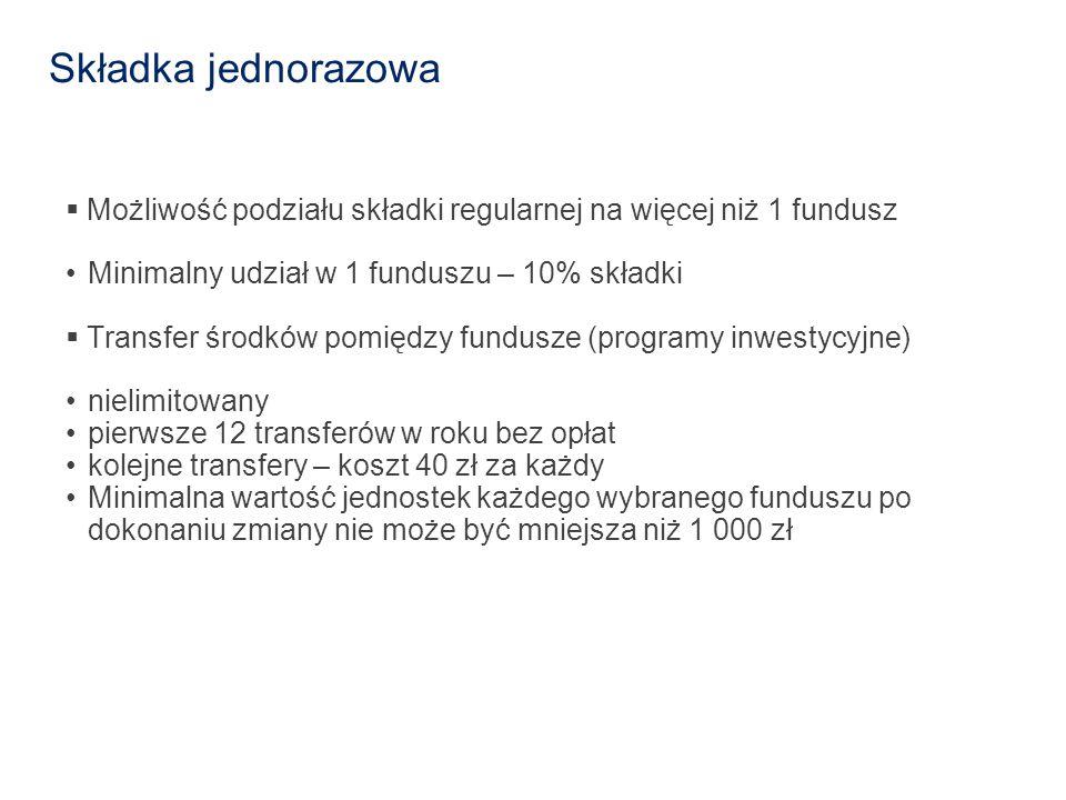 Składka jednorazowa Możliwość podziału składki regularnej na więcej niż 1 fundusz. Minimalny udział w 1 funduszu – 10% składki.