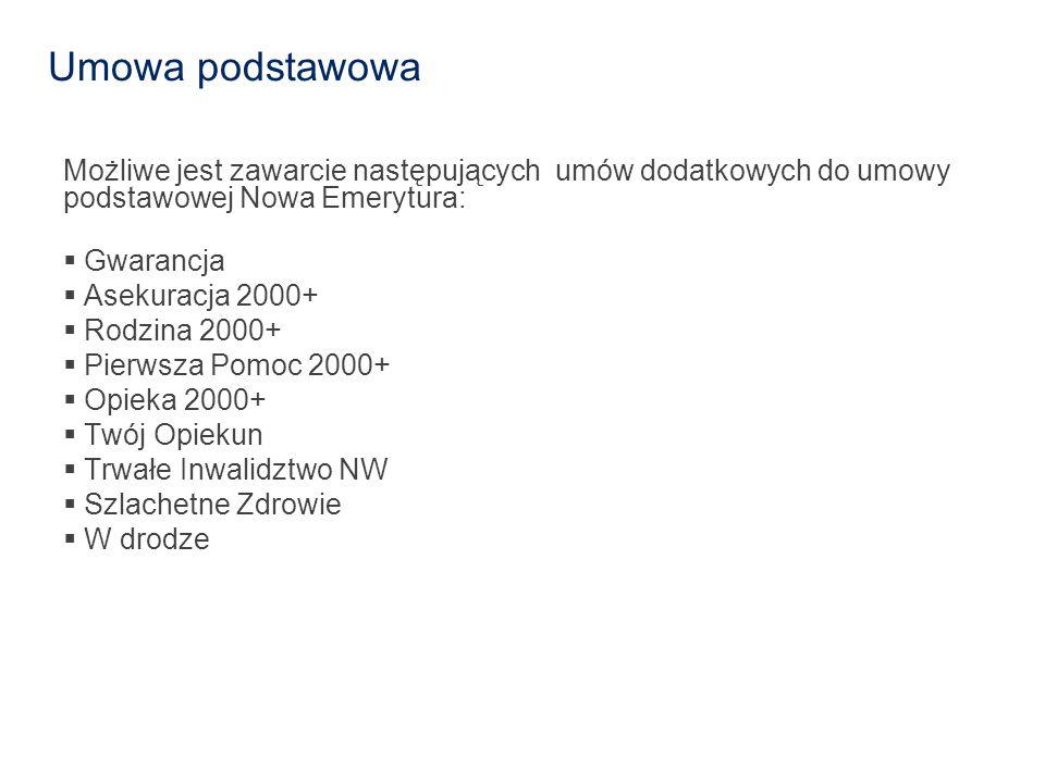 Umowa podstawowa Możliwe jest zawarcie następujących umów dodatkowych do umowy podstawowej Nowa Emerytura: