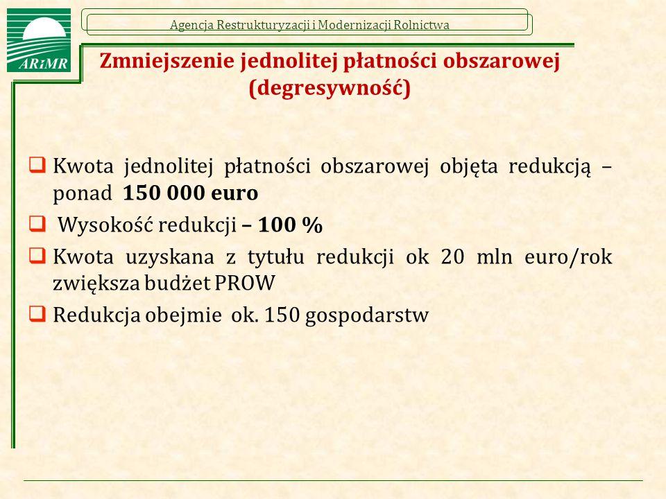 Zmniejszenie jednolitej płatności obszarowej (degresywność)