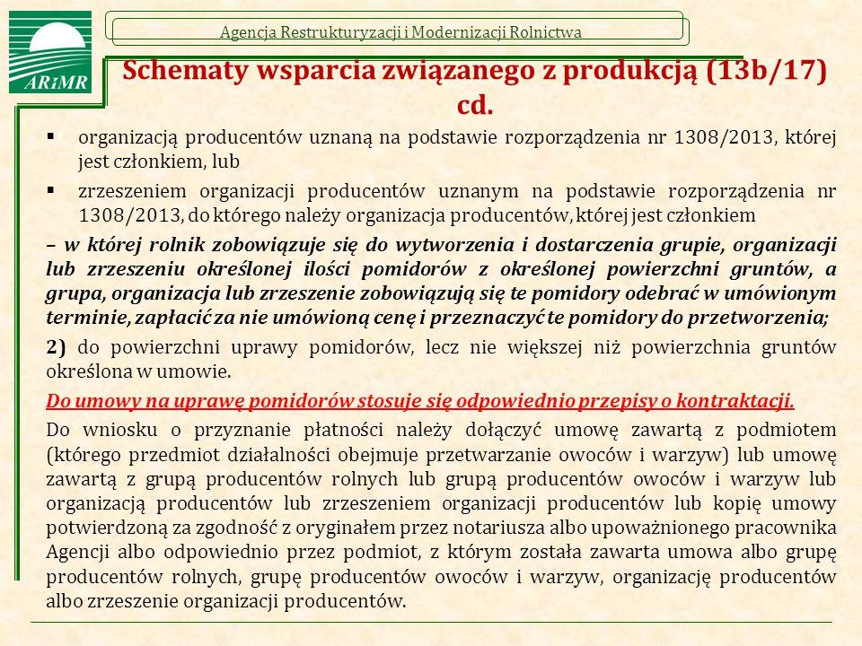 Schematy wsparcia związanego z produkcją (13b/17) cd.