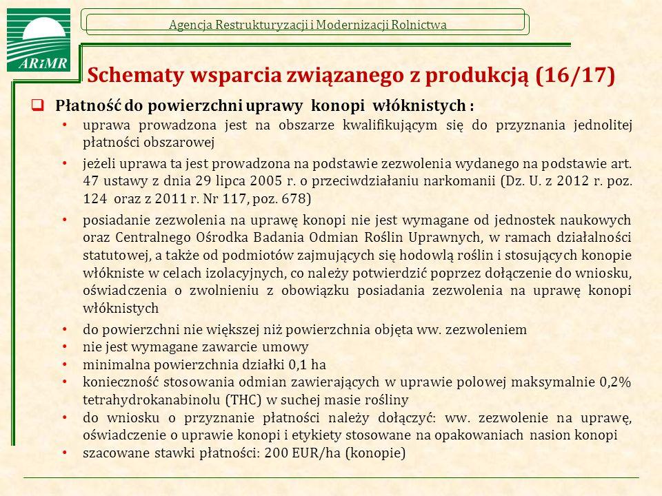 Schematy wsparcia związanego z produkcją (16/17)