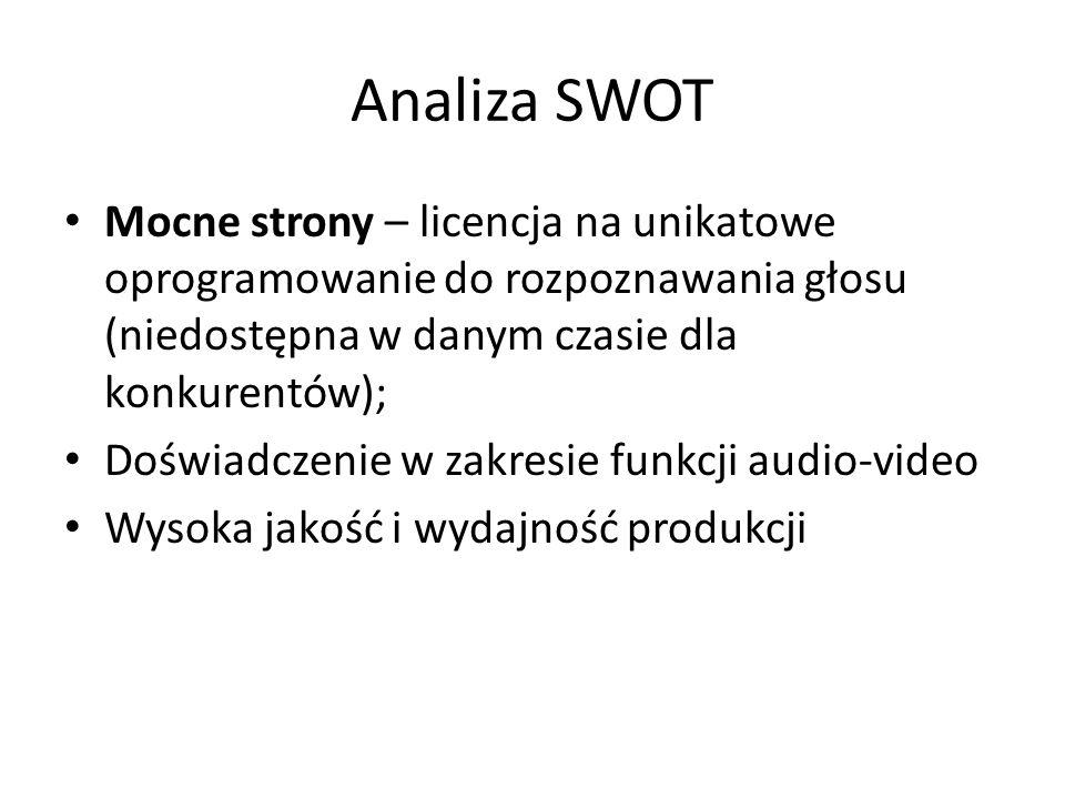 Analiza SWOT Mocne strony – licencja na unikatowe oprogramowanie do rozpoznawania głosu (niedostępna w danym czasie dla konkurentów);
