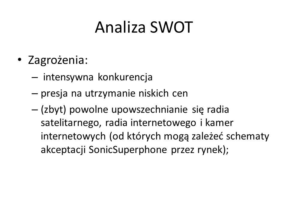 Analiza SWOT Zagrożenia: intensywna konkurencja