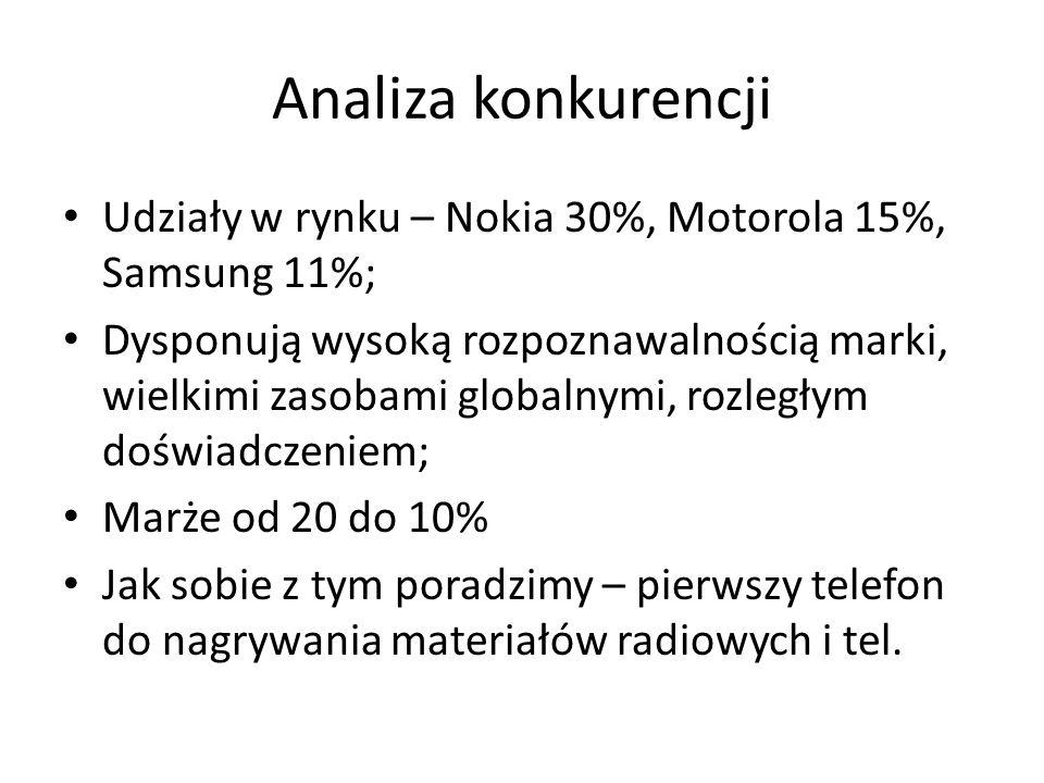 Analiza konkurencji Udziały w rynku – Nokia 30%, Motorola 15%, Samsung 11%;
