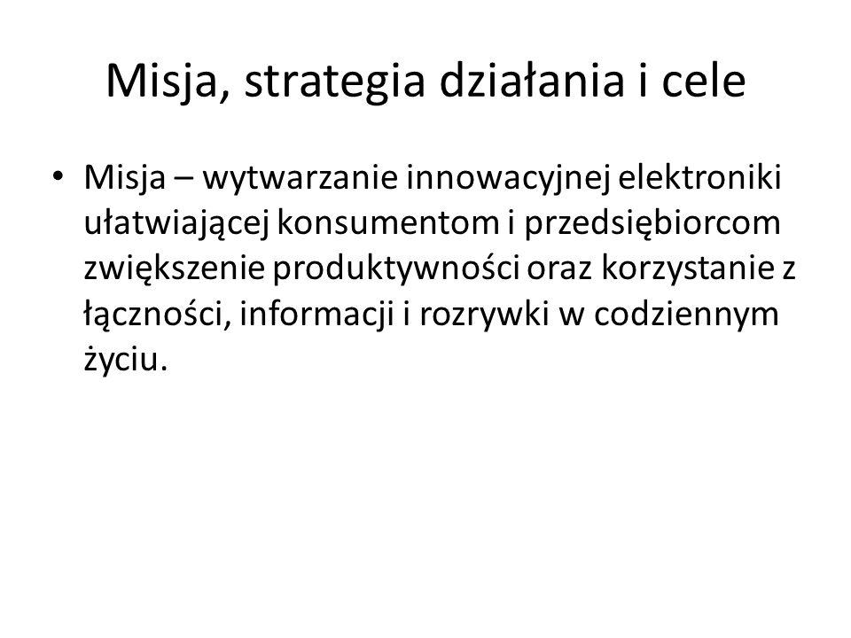 Misja, strategia działania i cele
