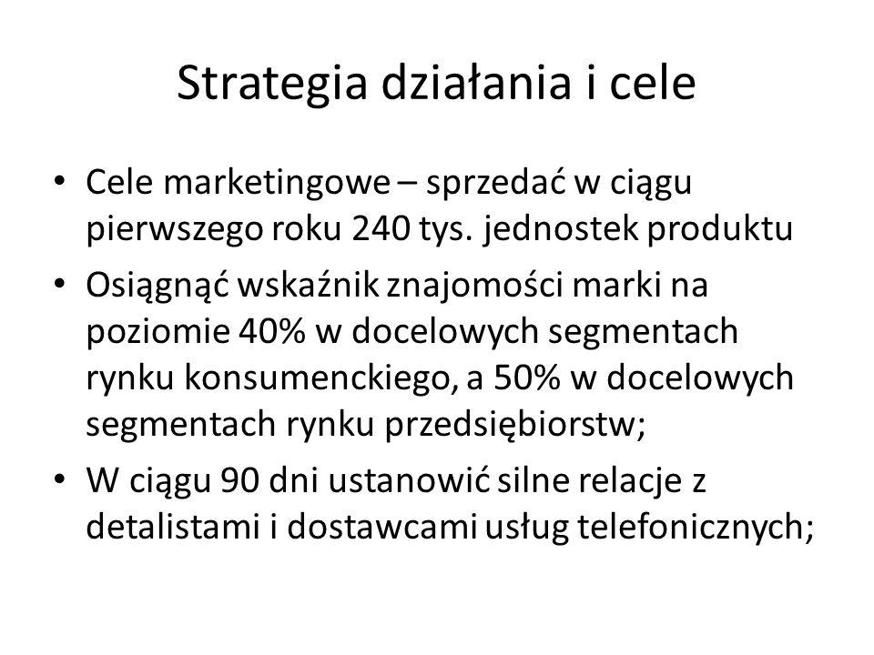 Strategia działania i cele