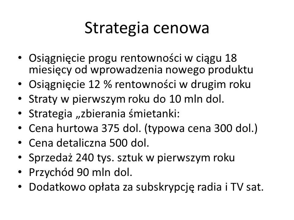 Strategia cenowa Osiągnięcie progu rentowności w ciągu 18 miesięcy od wprowadzenia nowego produktu.