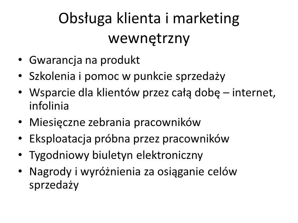 Obsługa klienta i marketing wewnętrzny