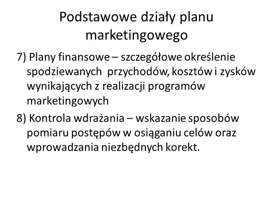 Podstawowe działy planu marketingowego