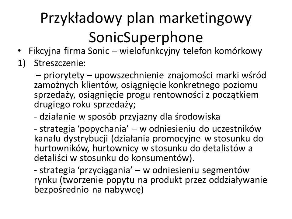 Przykładowy plan marketingowy SonicSuperphone
