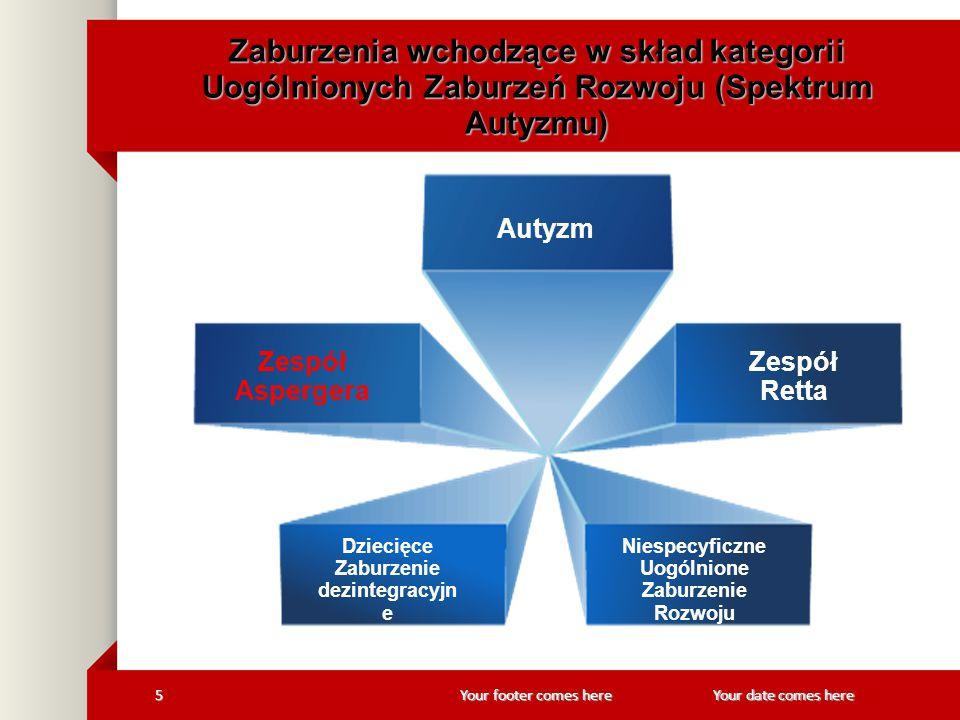 Zaburzenia wchodzące w skład kategorii Uogólnionych Zaburzeń Rozwoju (Spektrum Autyzmu)