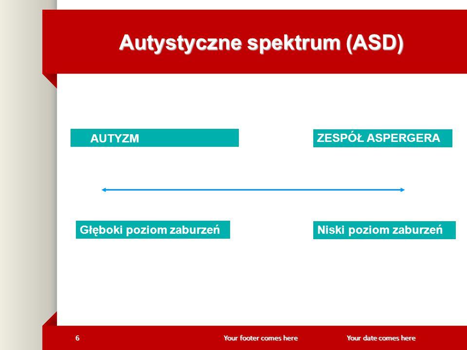 Autystyczne spektrum (ASD)