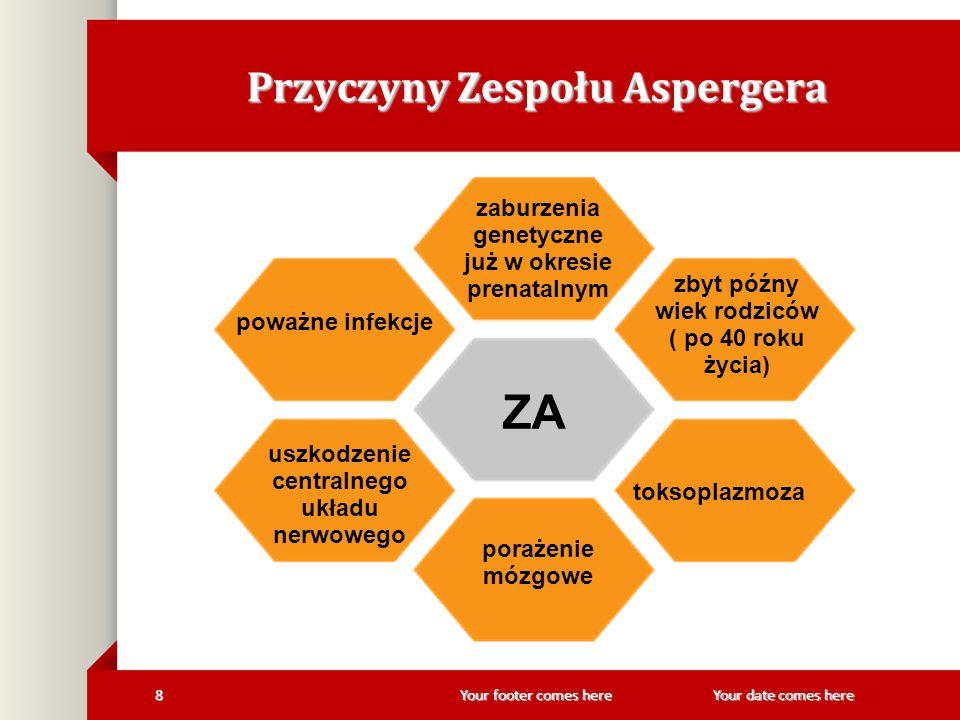 Przyczyny Zespołu Aspergera