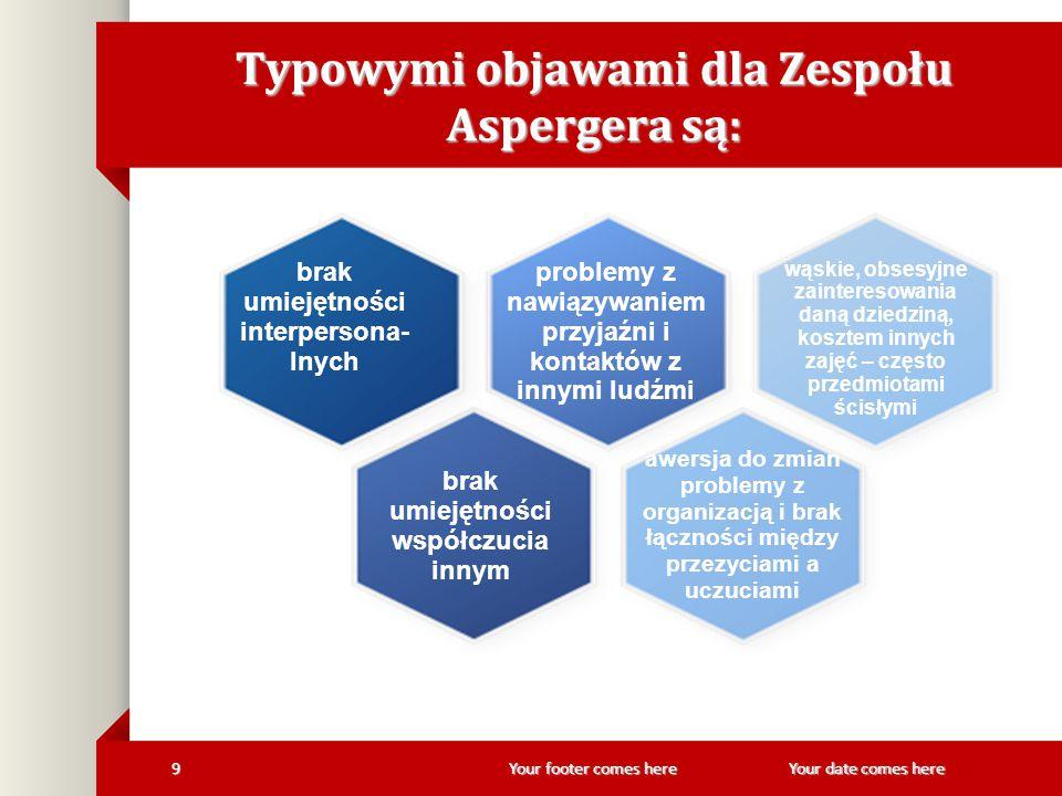 Typowymi objawami dla Zespołu Aspergera są: