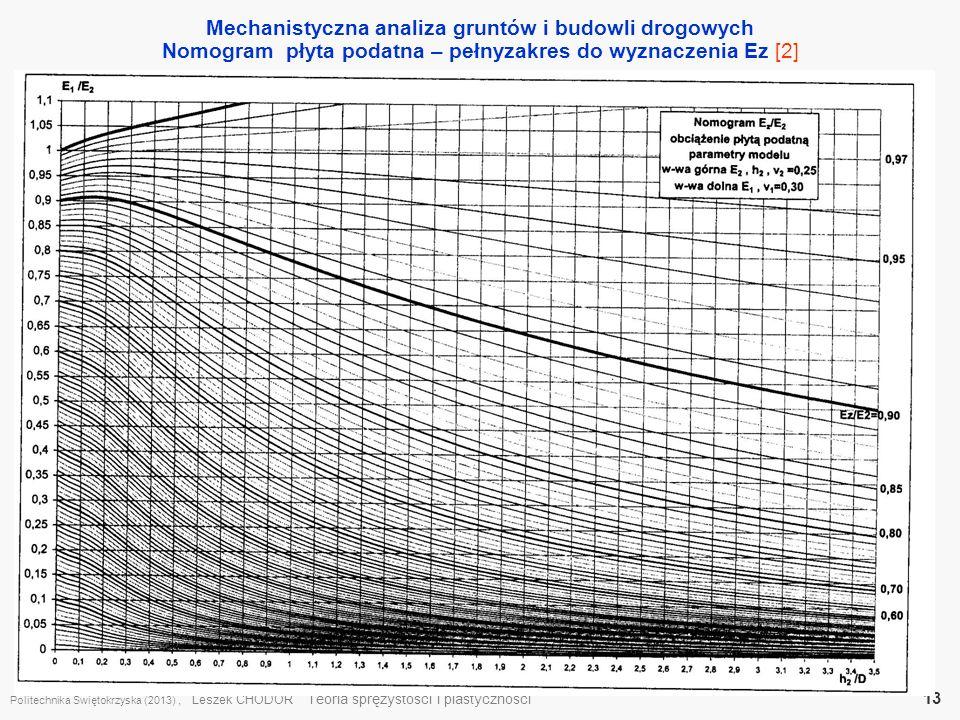 Mechanistyczna analiza gruntów i budowli drogowych
