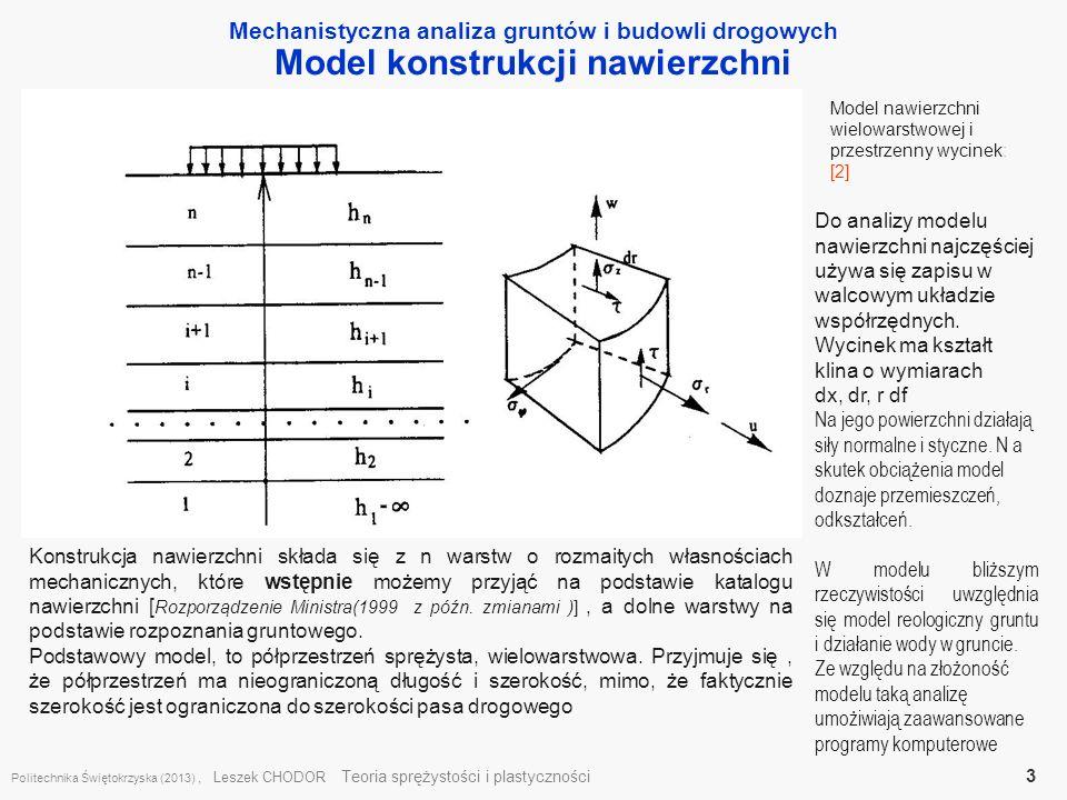 Model konstrukcji nawierzchni