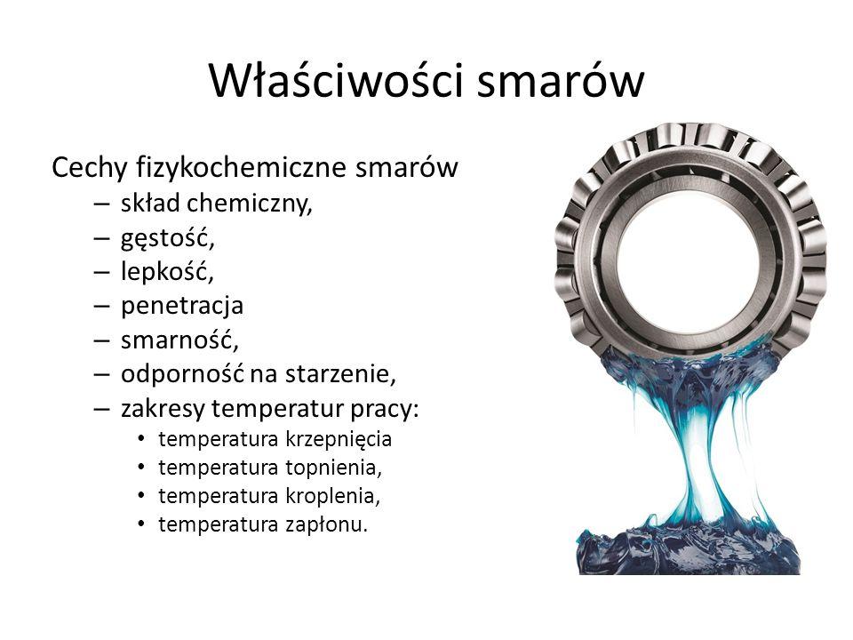 Właściwości smarów Cechy fizykochemiczne smarów skład chemiczny,