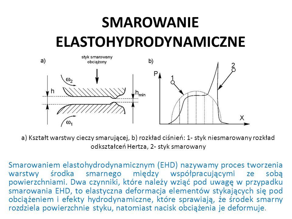 Smarowanie elastohydrodynamiczne