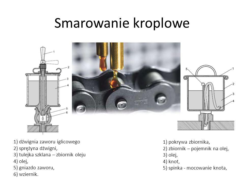 Smarowanie kroplowe 1) dźwignia zaworu iglicowego 2) sprężyna dźwigni,