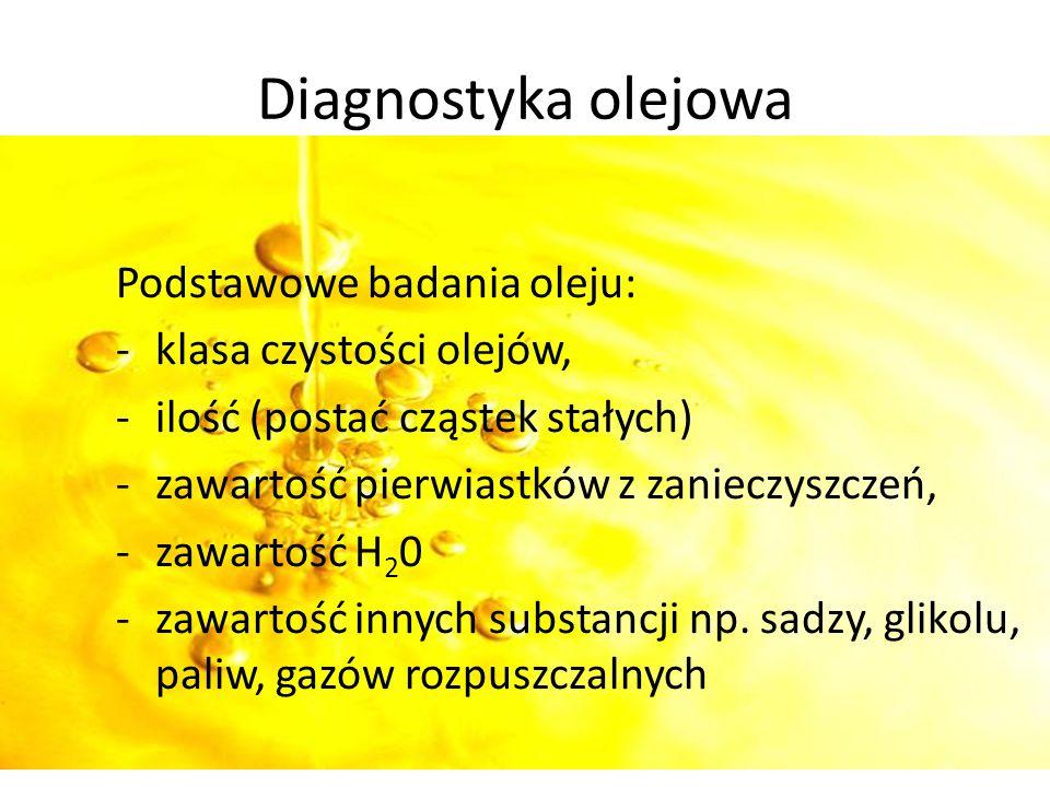 Diagnostyka olejowa Podstawowe badania oleju: klasa czystości olejów,