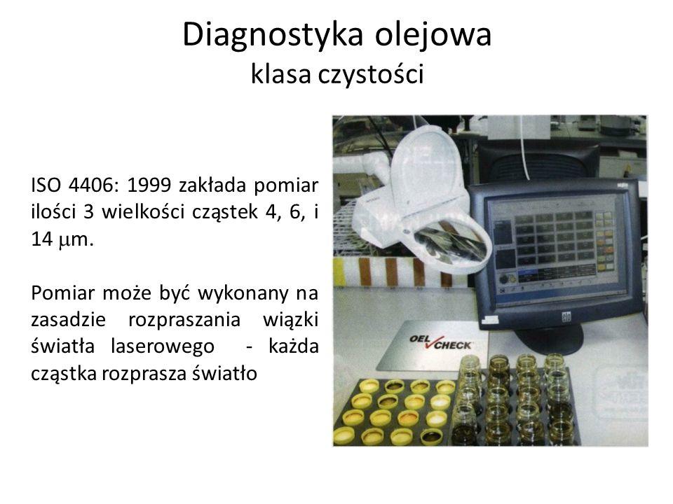 Diagnostyka olejowa klasa czystości