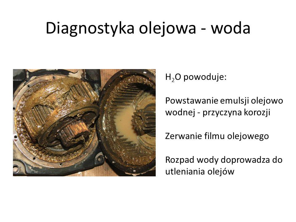 Diagnostyka olejowa - woda