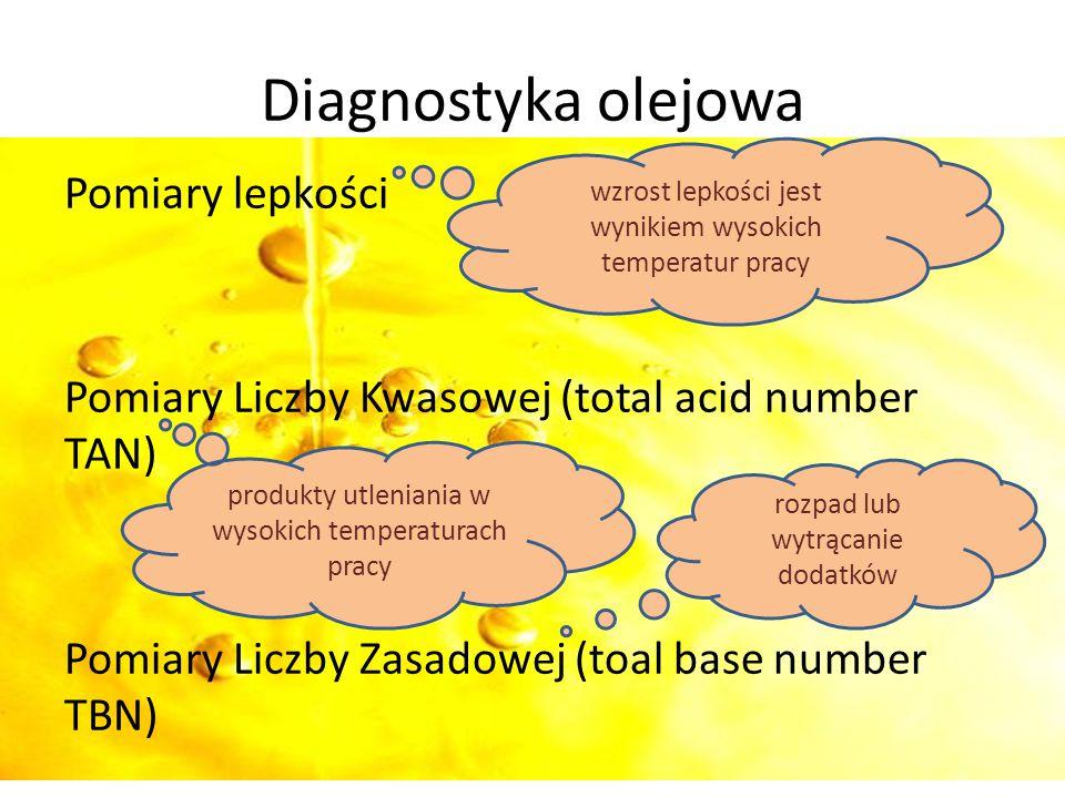 Diagnostyka olejowa wzrost lepkości jest wynikiem wysokich temperatur pracy.