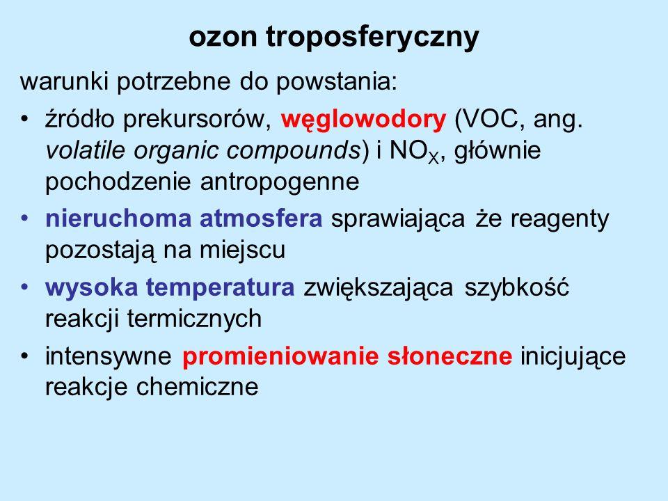 ozon troposferyczny warunki potrzebne do powstania: