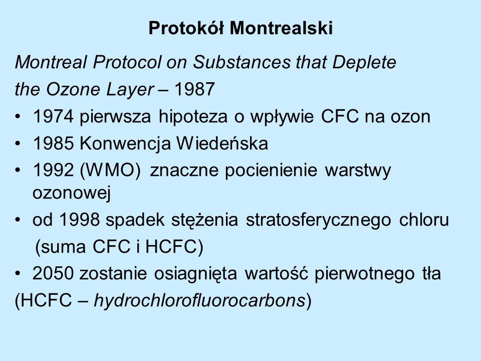 Protokół MontrealskiMontreal Protocol on Substances that Deplete. the Ozone Layer – 1987. 1974 pierwsza hipoteza o wpływie CFC na ozon.