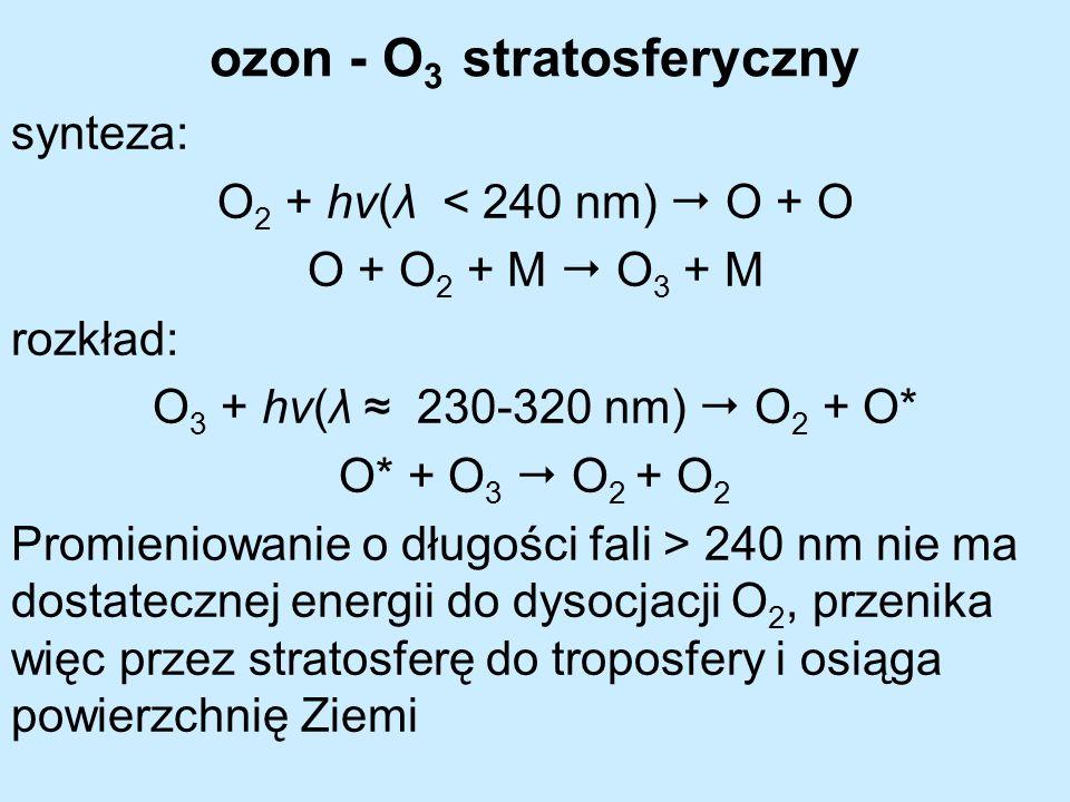 ozon - O3 stratosferyczny