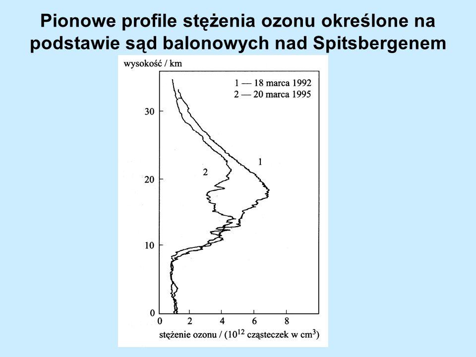 Pionowe profile stężenia ozonu określone na podstawie sąd balonowych nad Spitsbergenem