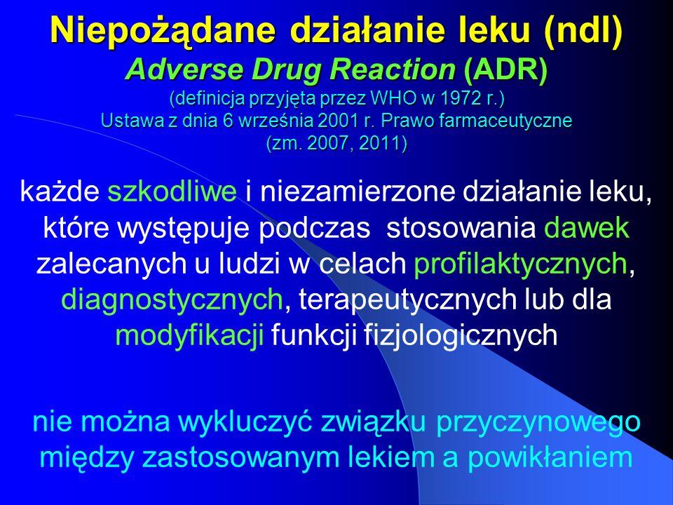 Niepożądane działanie leku (ndl) Adverse Drug Reaction (ADR) (definicja przyjęta przez WHO w 1972 r.) Ustawa z dnia 6 września 2001 r. Prawo farmaceutyczne (zm. 2007, 2011)