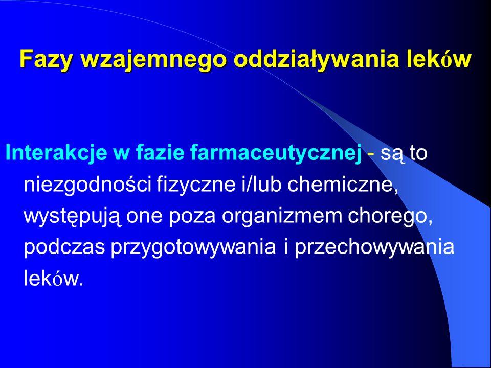 Fazy wzajemnego oddziaływania leków