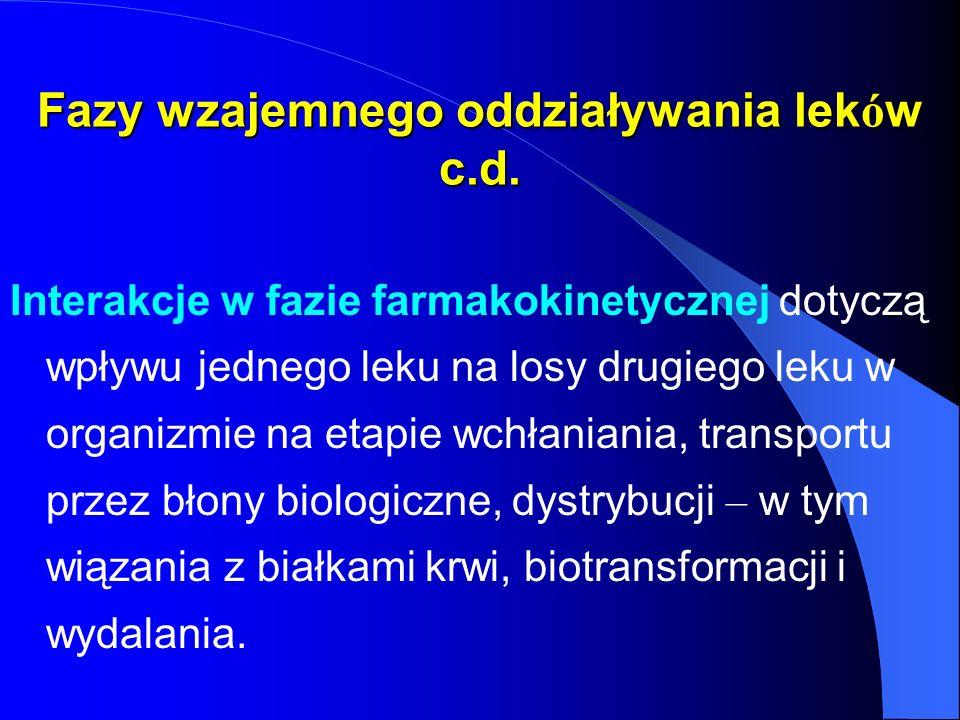 Fazy wzajemnego oddziaływania leków c.d.