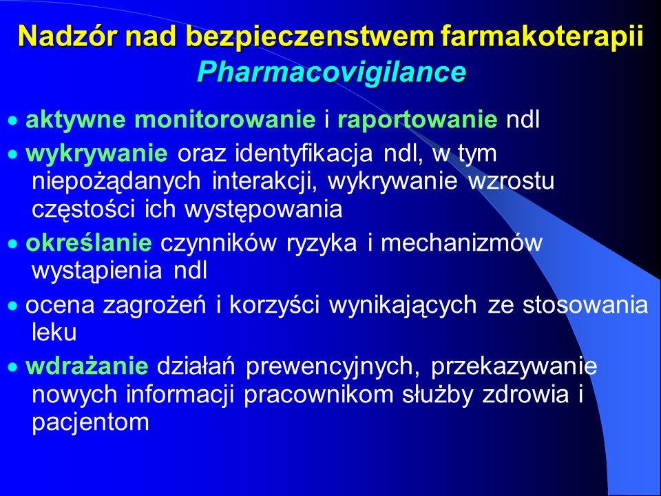 Nadzór nad bezpieczenstwem farmakoterapii Pharmacovigilance