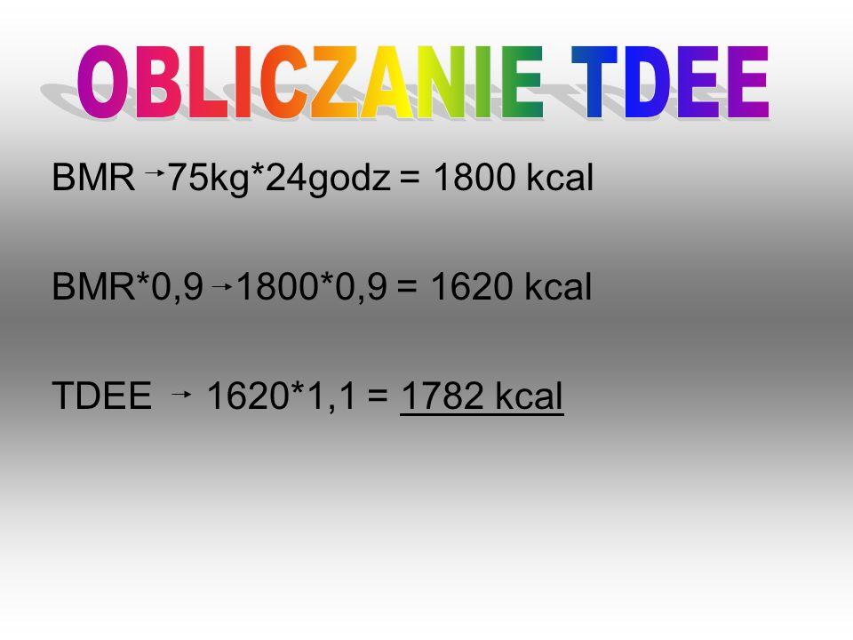OBLICZANIE TDEE BMR 75kg*24godz = 1800 kcal