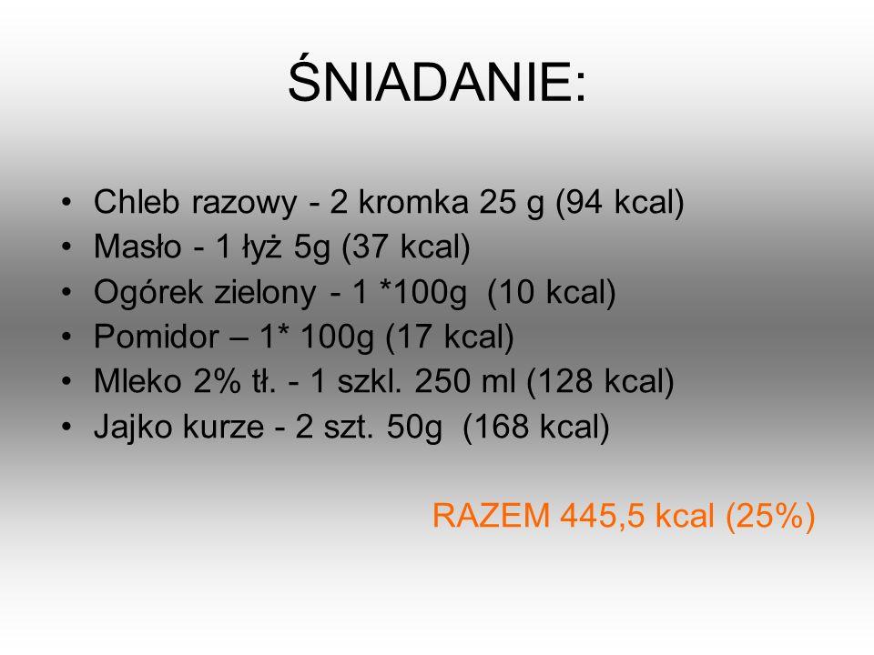 ŚNIADANIE: Chleb razowy - 2 kromka 25 g (94 kcal)