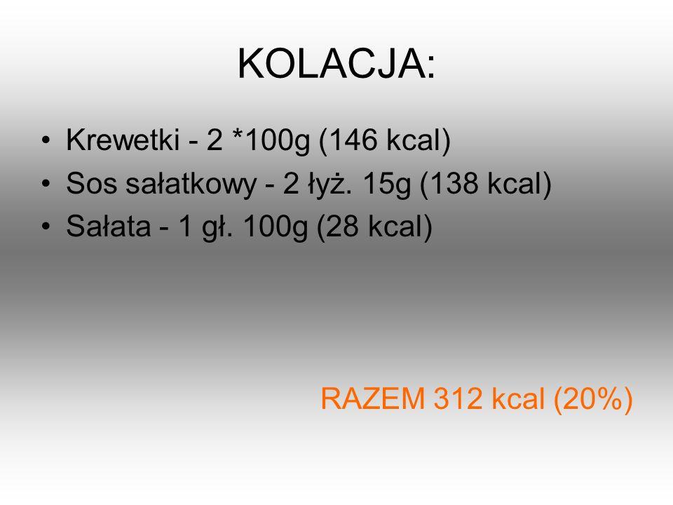 KOLACJA: Krewetki - 2 *100g (146 kcal)