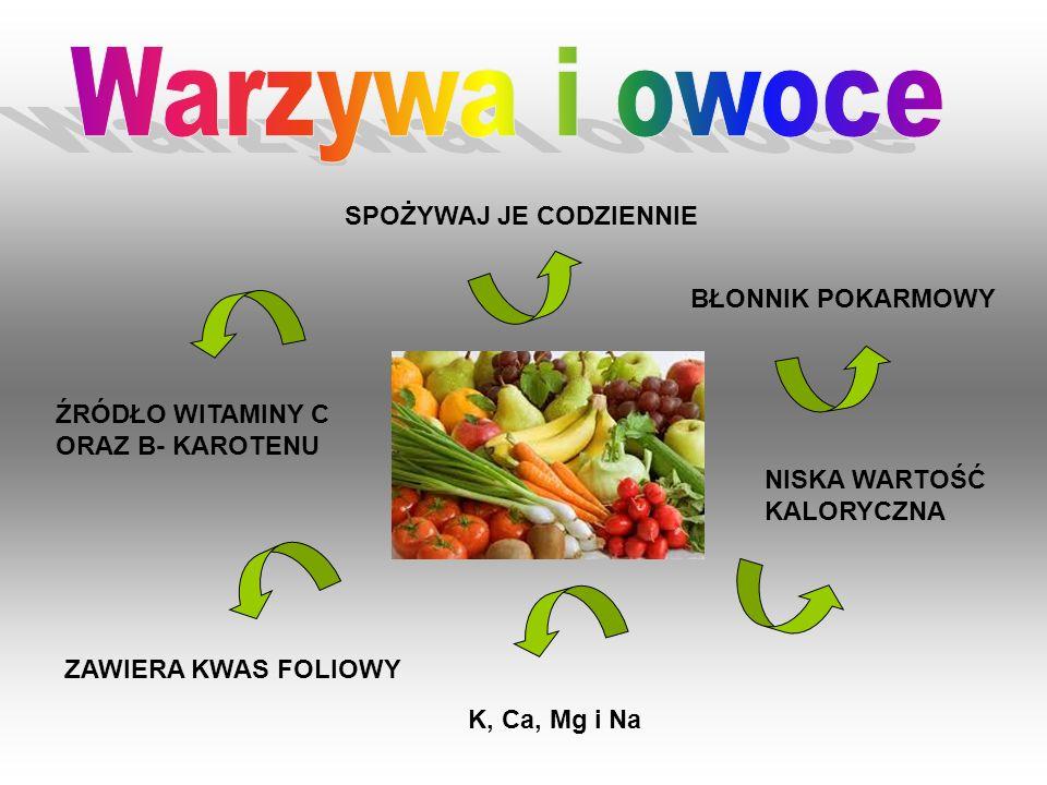 Warzywa i owoce SPOŻYWAJ JE CODZIENNIE BŁONNIK POKARMOWY