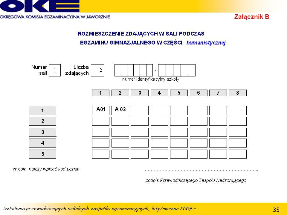 Załącznik B Szkolenie przewodniczących szkolnych zespołów egzaminacyjnych, luty/marzec 2009 r.