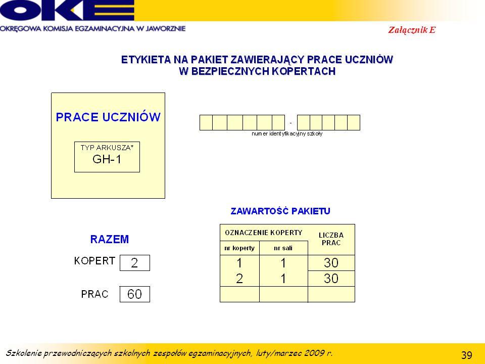 Załącznik E Szkolenie przewodniczących szkolnych zespołów egzaminacyjnych, luty/marzec 2009 r.